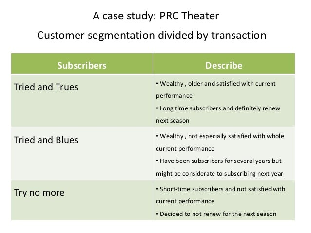 accor case study segmentation This is a case study example to find customer segments through cluster analysis the entire telecom case study example is presented in 4 parts case-studies - marketing campaign management - revenue estimation & optimization customer segmentation - cluster analysis - segment wise.