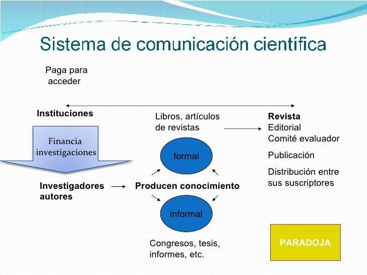 Open acces - acceso abierto a información médica Slide 2