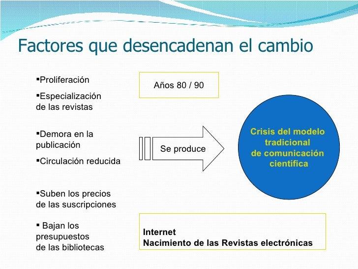 Open acces - acceso abierto a información médica Slide 3