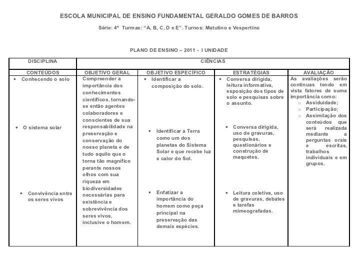"""ESCOLA MUNICIPAL DE ENSINO FUNDAMENTAL GERALDO GOMES DE BARROS                                   Série: 4ª Turmas: """"A, B, ..."""