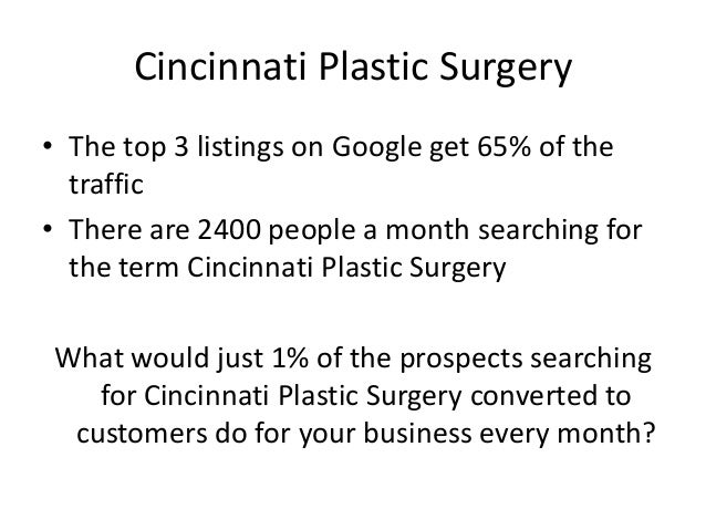 Cincinnati Plastic Surgery• The top 3 listings on Google get 65% of the  traffic• There are 2400 people a month searching ...