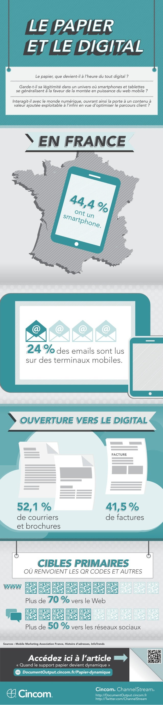 "Infographie ""Le papier et le digital 