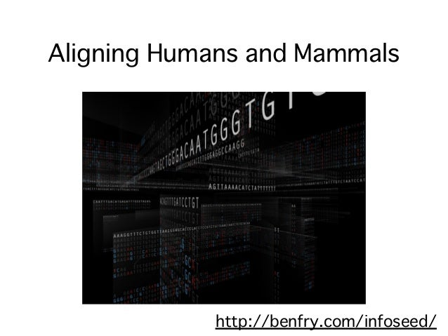 Aligning Humans and Mammals http://benfry.com/infoseed/
