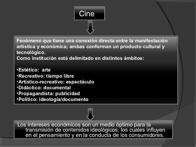 CineFenómeno que tiene una conexión directa entre la manifestaciónartística y económica; ambas conforman un producto cultu...