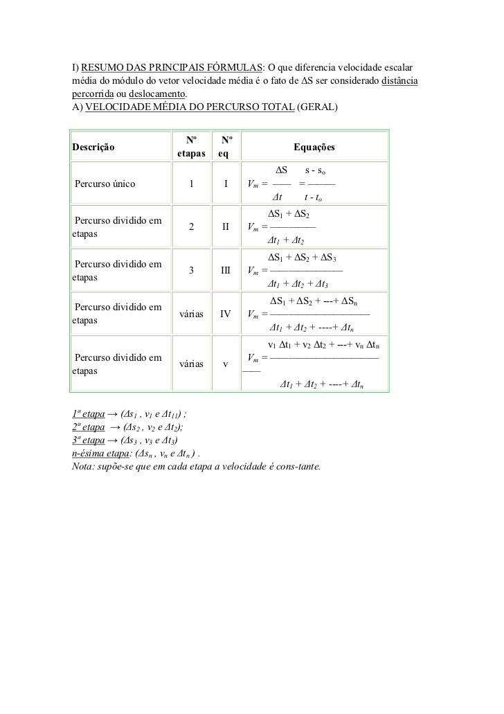 I) RESUMO DAS PRINCIPAIS FÓRMULAS: O que diferencia velocidade escalarmédia do módulo do vetor velocidade média é o fato d...