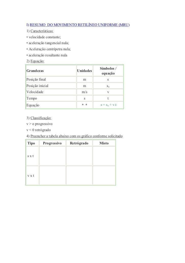 I) RESUMO DO MOVIMENTO RETILÍNEO UNIFORME (MRU)1) Características:• velocidade constante;• aceleração tangencial nula;• Ac...