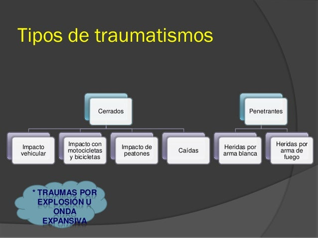 Tipos de traumatismos Cerrados Impacto vehicular Impacto con motocicletas y bicicletas Impacto de peatones Caídas Penetran...