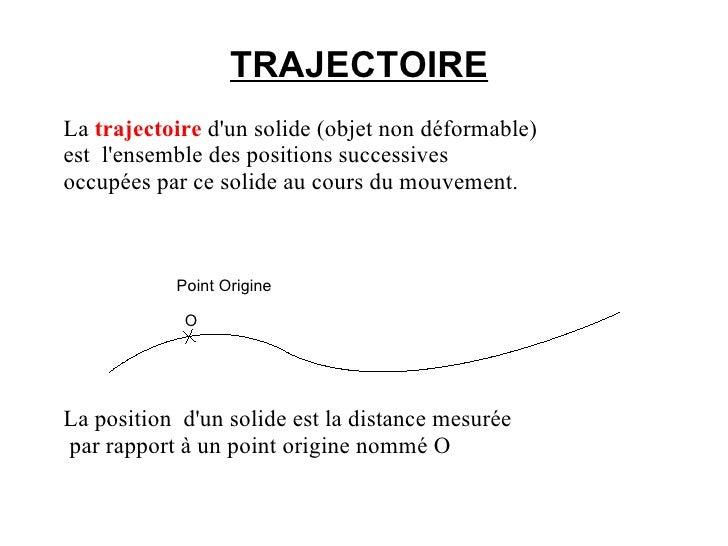 La  trajectoire  d'un solide (objet non déformable)  est  l'ensemble des positions successives occupées par ce solide au c...