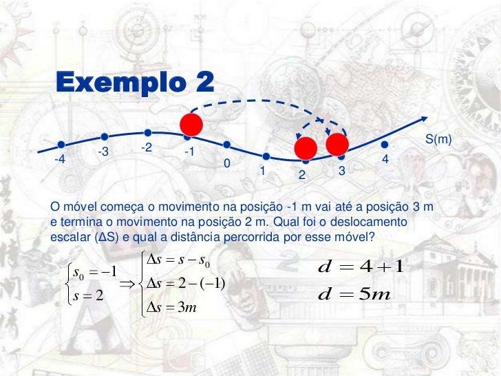 Exemplo 2<br />S(m)<br />-2<br />-1<br />-3<br />4<br />-4<br />0<br />3<br />1<br />2<br />O móvel começa o movimento na ...