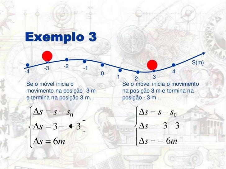 Exemplo 3<br />S(m)<br />-2<br />-1<br />-3<br />4<br />-4<br />0<br />3<br />1<br />2<br />Se o móvel inicia o movimento ...