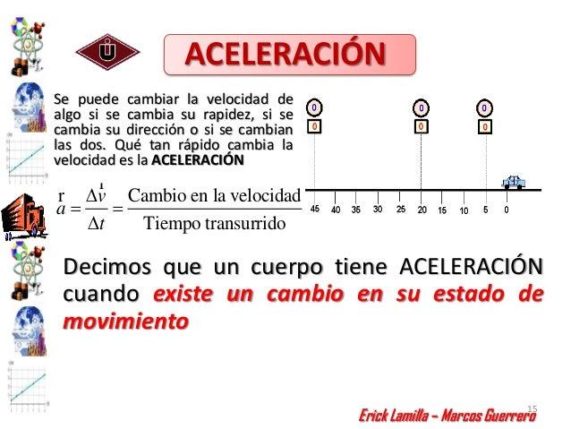 ACELERACIÓNSe puede cambiar la velocidad dealgo si se cambia su rapidez, si secambia su dirección o si se cambianlas dos. ...