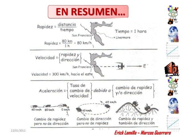 EN RESUMEN…                      Erick Lamilla – Marcos Guerrero22/01/2012                                         17