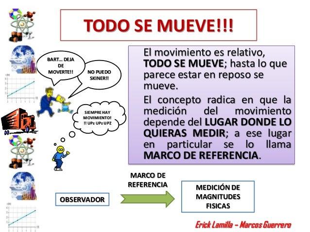 TODO SE MUEVE!!!BART… DEJA                                 El movimiento es relativo,    DE                           TODO...