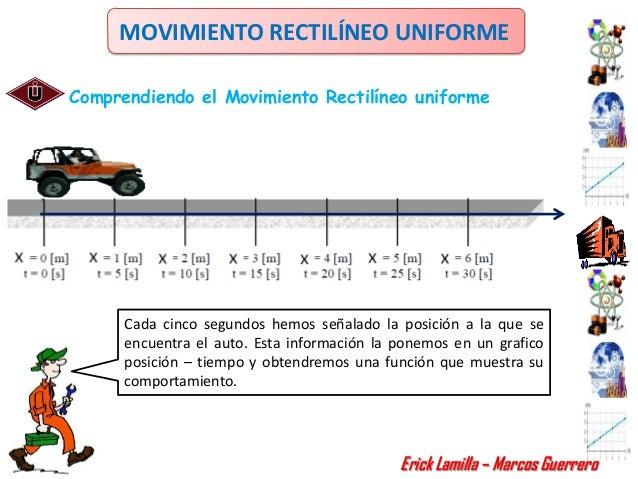 MOVIMIENTO RECTILÍNEO UNIFORMEComprendiendo el Movimiento Rectilíneo uniforme      Cada cinco segundos hemos señalado la p...