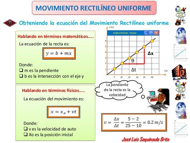 MOVIMIENTO RECTILÍNEO UNIFORMEObteniendo la ecuación del Movimiento Rectilíneo uniformeHablando en términos matemáticos….....