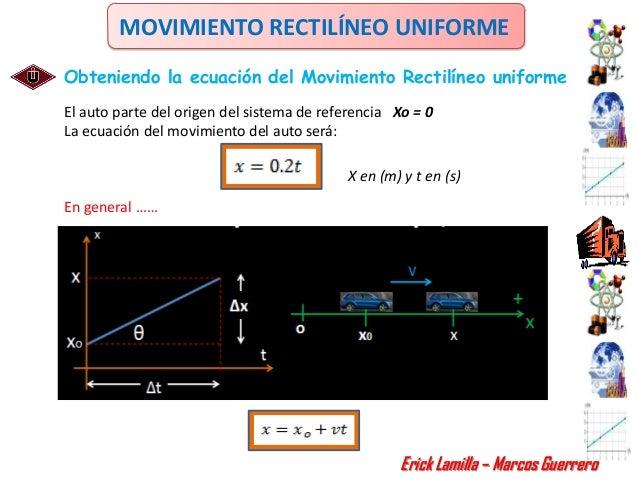 MOVIMIENTO RECTILÍNEO UNIFORMEObteniendo la ecuación del Movimiento Rectilíneo uniformeEl auto parte del origen del sistem...