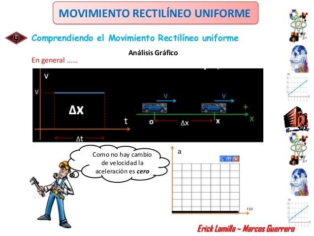 MOVIMIENTO RECTILÍNEO UNIFORMEComprendiendo el Movimiento Rectilíneo uniforme                            Análisis GráficoE...