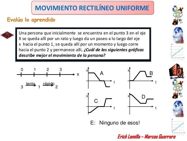 MOVIMIENTO RECTILÍNEO UNIFORMEEvalúa lo aprendido    Una persona que inicialmente se encuentra en el punto 3 en el eje    ...