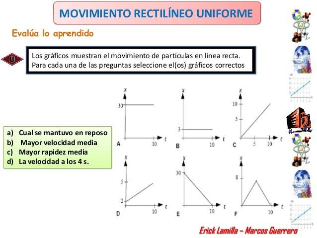 MOVIMIENTO RECTILÍNEO UNIFORME Evalúa lo aprendido        Los gráficos muestran el movimiento de partículas en línea recta...