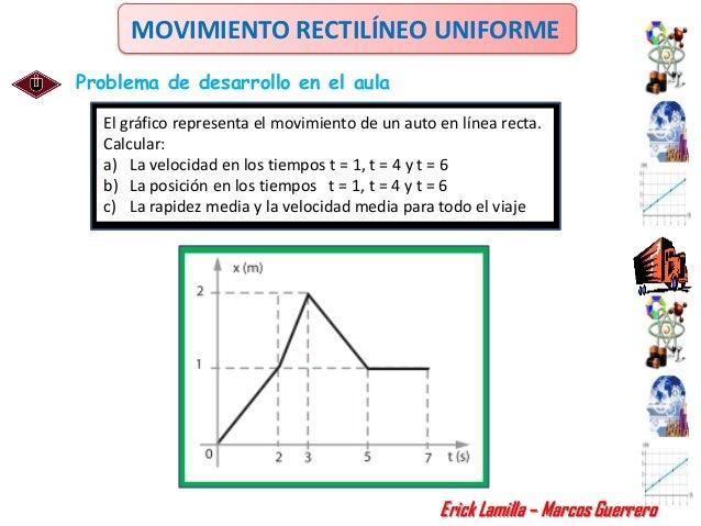 MOVIMIENTO RECTILÍNEO UNIFORMEProblema de desarrollo en el aula  El gráfico representa el movimiento de un auto en línea r...