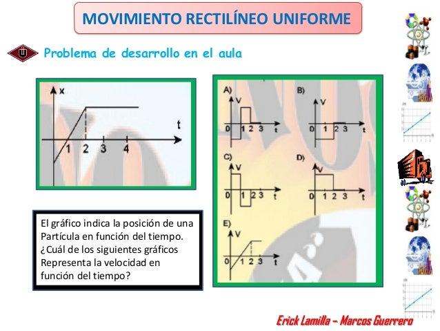 MOVIMIENTO RECTILÍNEO UNIFORMEProblema de desarrollo en el aulaEl gráfico indica la posición de unaPartícula en función de...