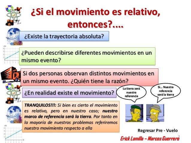 ¿Si el movimiento es relativo,            entonces?.... ¿Existe la trayectoria absoluta?¿Pueden describirse diferentes mov...