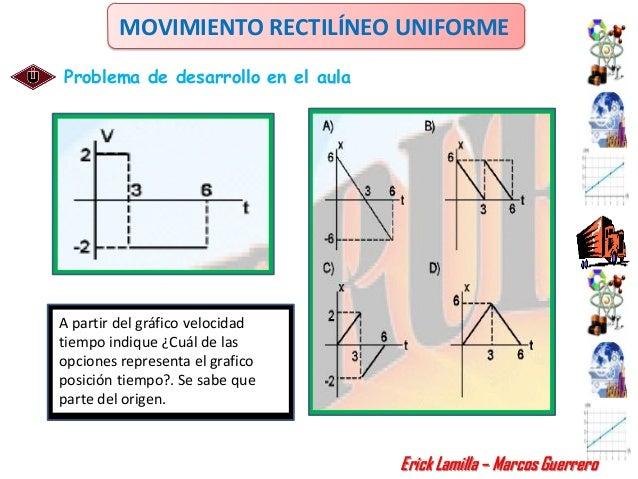 MOVIMIENTO RECTILÍNEO UNIFORMEProblema de desarrollo en el aulaA partir del gráfico velocidadtiempo indique ¿Cuál de lasop...
