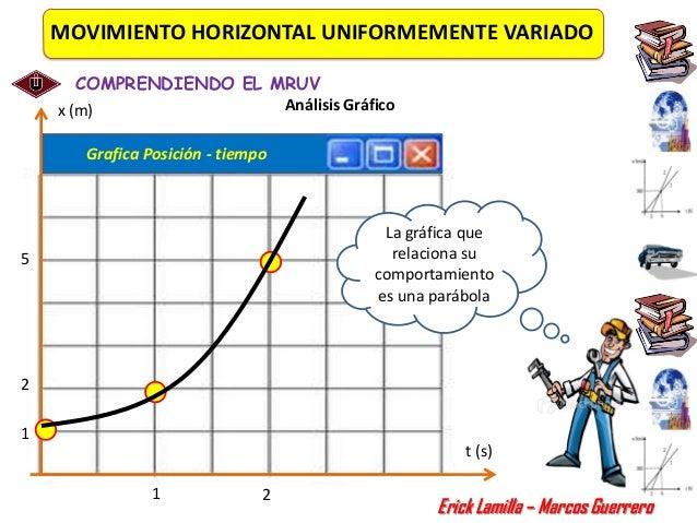 MOVIMIENTO HORIZONTAL UNIFORMEMENTE VARIADO       COMPRENDIENDO EL MRUV    x (m)                Análisis Gráfico       Gra...