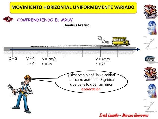 MOVIMIENTO HORIZONTAL UNIFORMEMENTE VARIADO      COMPRENDIENDO EL MRUV                        Análisis GráficoX=0       V=...