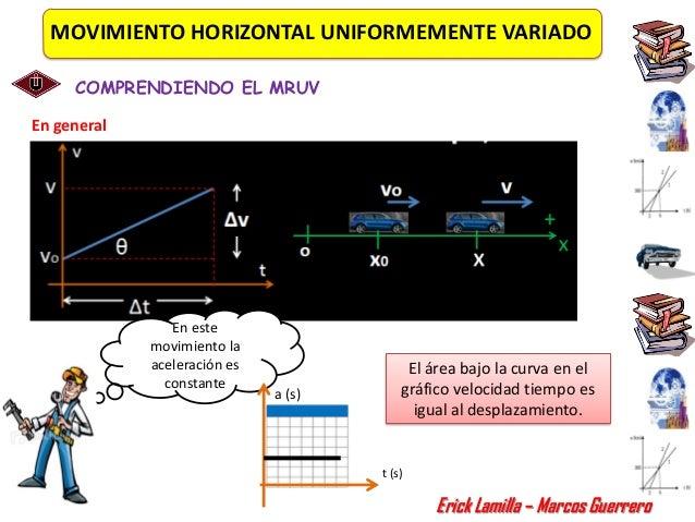 MOVIMIENTO HORIZONTAL UNIFORMEMENTE VARIADO     COMPRENDIENDO EL MRUVEn general                En este             movimie...