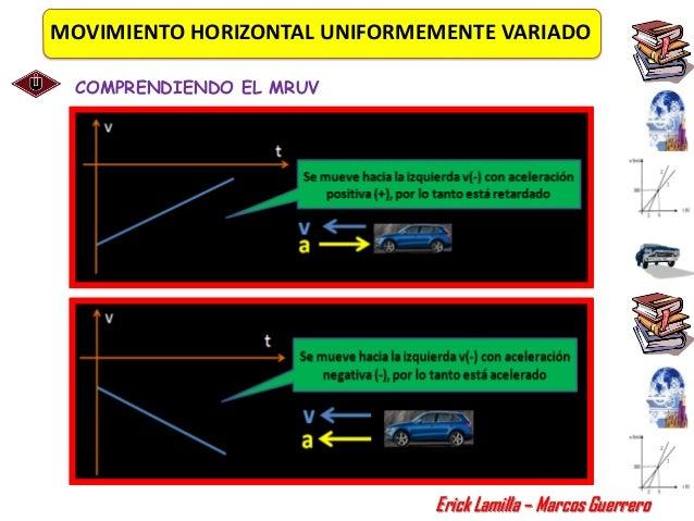 MOVIMIENTO HORIZONTAL UNIFORMEMENTE VARIADO COMPRENDIENDO EL MRUV                              Erick Lamilla – Marcos Guer...