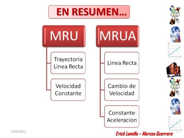 EN RESUMEN…                      Erick Lamilla – Marcos Guerrero22/01/2012                                         47