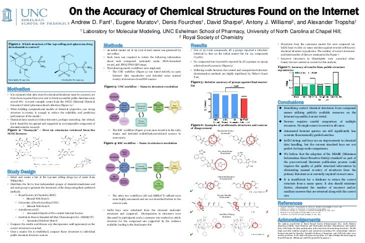 On the Accuracy of Chemical Structures Found on the Internet                                                          Andr...