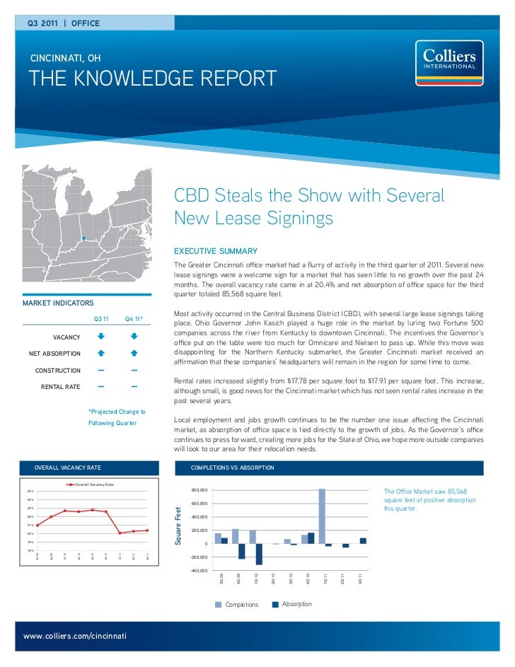 Q3 2011 | OFFICE  CINCINNATI, OH THE KNOWLEDGE REPORT                                                                     ...