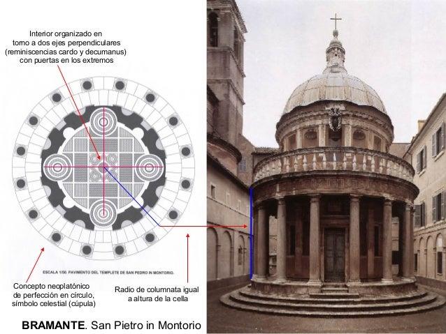 Renacimiento cinquecento arquitectura for Arquitectura quattrocento y cinquecento