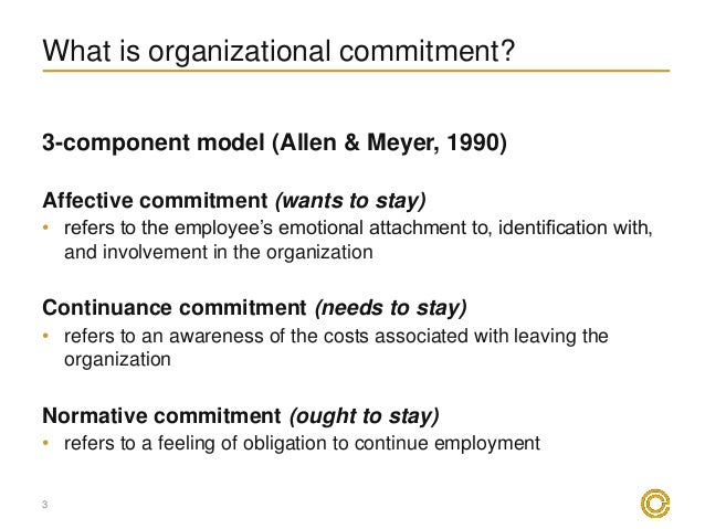 The Three Component Model of Commitment