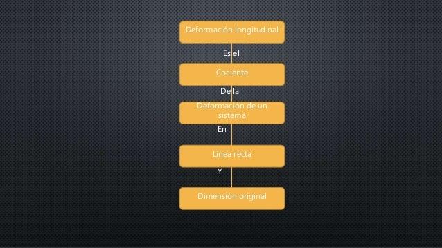 Deformación longitudinal Cociente Dimensión original Línea recta Deformación de un sistema Es el De la En Y