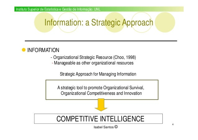 introduction to competitive intelligence A great way to keep information about your competition organized is to create a profile on each of them the profile not only lists the basics such as name and location, but also your.