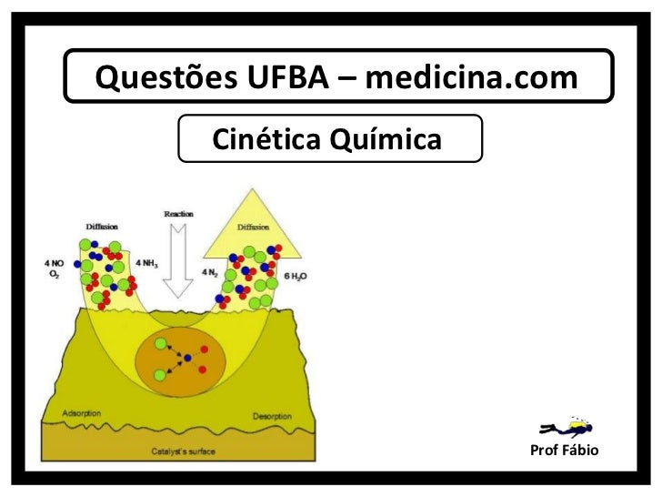 Questões UFBA – medicina.com      Cinética Química                         Prof Fábio