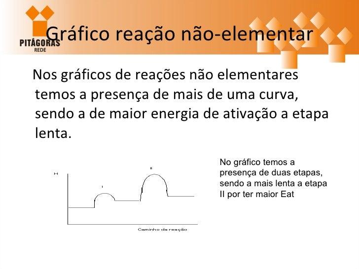Gráfico reação não-elementar <ul><li>Nos gráficos de reações não elementares temos a presença de mais de uma curva, sendo ...