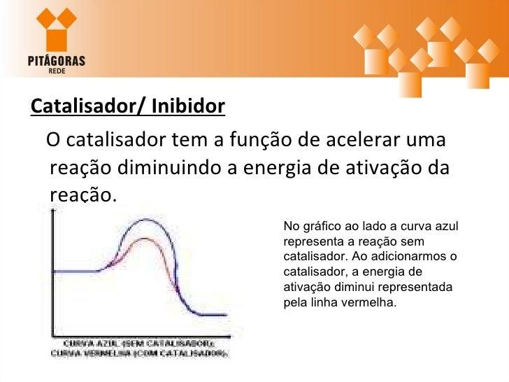 <ul><li>Catalisador/ Inibidor </li></ul><ul><li>O catalisador tem a função de acelerar uma reação diminuindo a energia de ...