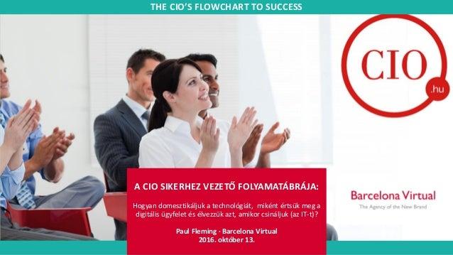 A CIO SIKERHEZ VEZETŐ FOLYAMATÁBRÁJA: Hogyan domesztikáljuk a technológiát, miként értsük meg a digitális ügyfelet és élve...