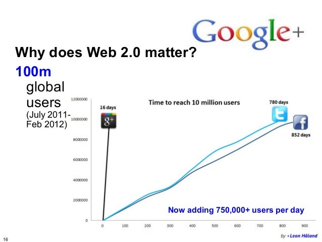 Why does Web 2.0 matter?     100m      global      users      (July 2011-      Feb 2012)                         Now addin...