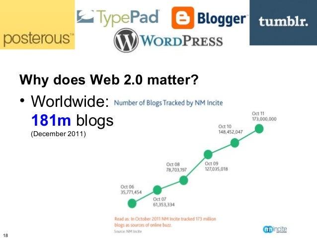 Why does Web 2.0 matter?     • Worldwide:       181m blogs      (December 2011)18