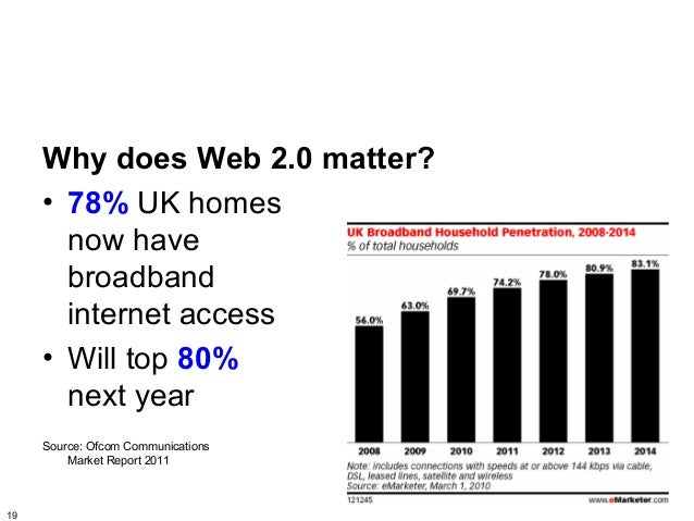 Why does Web 2.0 matter?     • 78% UK homes       now have       broadband       internet access     • Will top 80%       ...