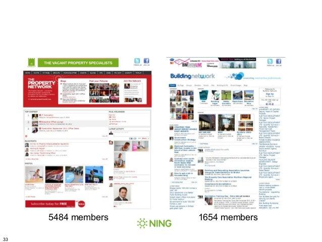 5484 members   1654 members33