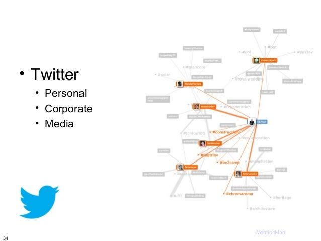 • Twitter       • Personal       • Corporate       • Media                     MentionMap34