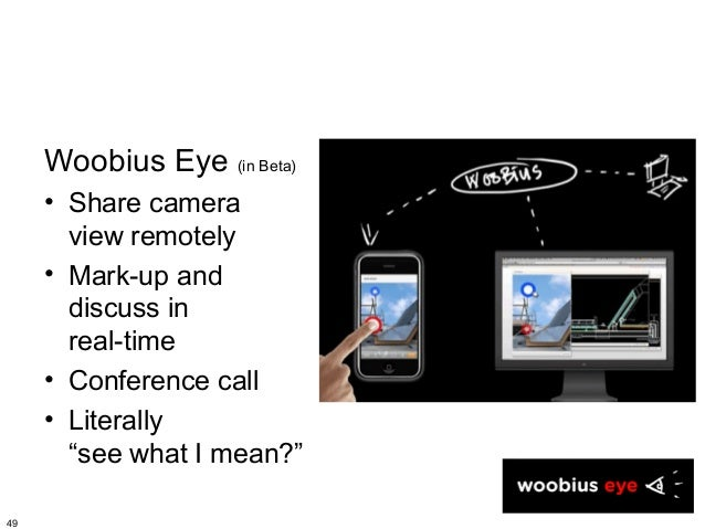 Woobius Eye (in Beta)     • Share camera       view remotely     • Mark-up and       discuss in       real-time     • Conf...