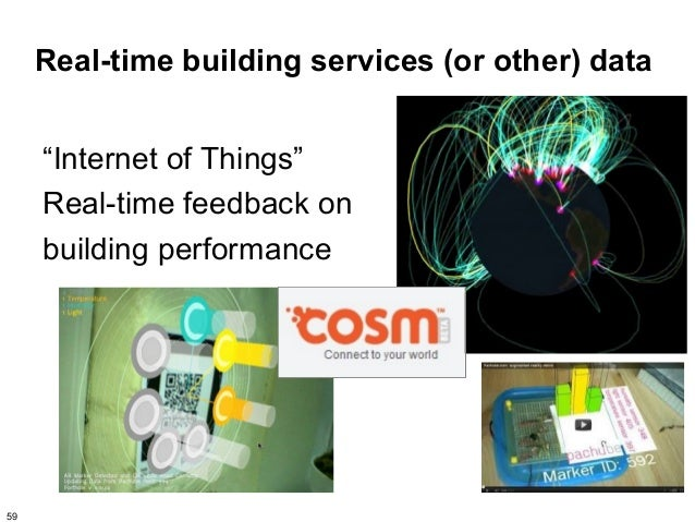 """Real-time building services (or other) data     """"Internet of Things""""     Real-time feedback on     building performance59"""
