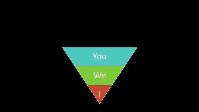 你/您 你们 Y'all / Yous / Yinz You We I 你们 你 / 您 我们 我 我们 我
